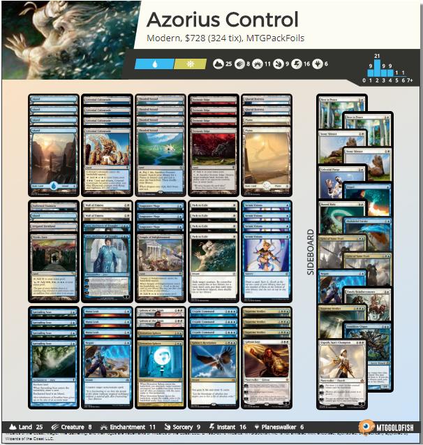 Azorius Control SCG Open