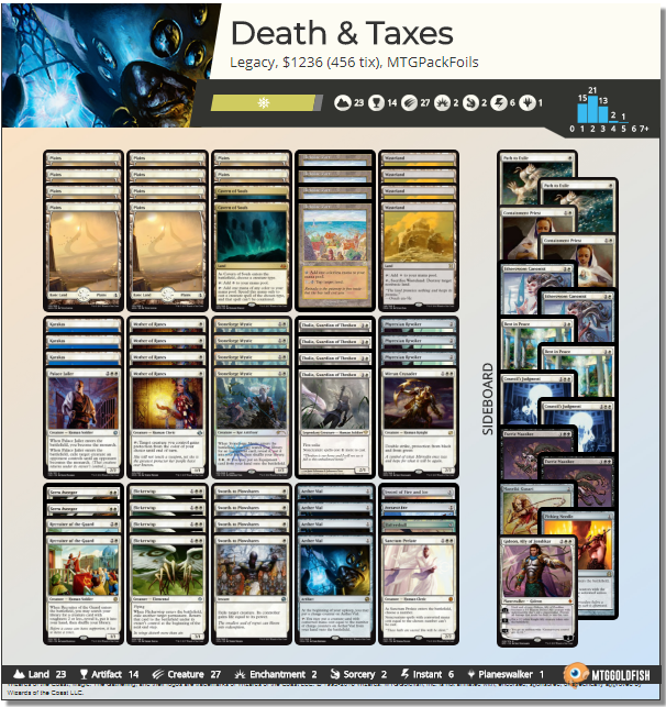 Death & Taxes deck