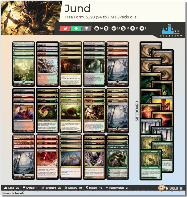 Old school Jund