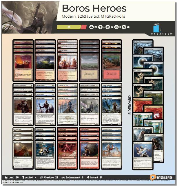 Boros Heroes